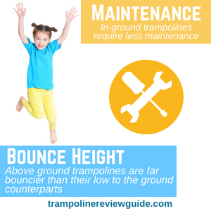 Above ground trampoline