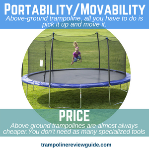 above ground trampoline vs in ground